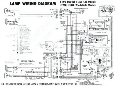 small resolution of 2004 honda crv engine diagram diagram likewise 2004 honda civic fuse box wiring diagram halo of