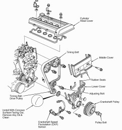 2005 honda cr v engine diagram wiring diagrams thecr v engine diagram wiring diagram schema blog [ 1667 x 1968 Pixel ]