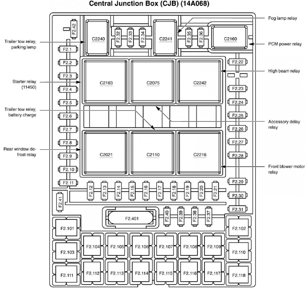 medium resolution of 2005 expedition electrical diagram wiring diagram used 2005 ford expedition fuse panel diagram