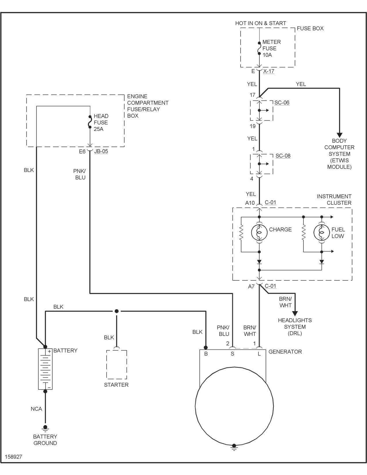 01 Spectra Fuse Box - Wiring Diagrams List on