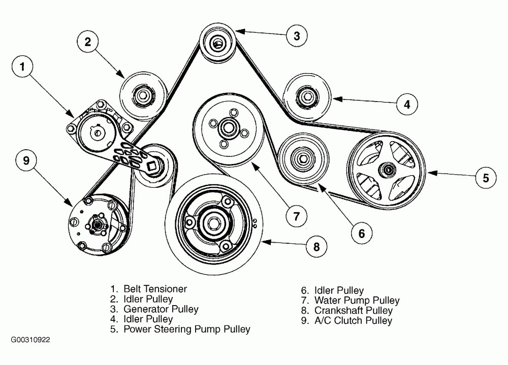 medium resolution of 2007 jeep compass engine diagram drive belt diagram 2007 jeep patriot jeep wiring diagrams instructions