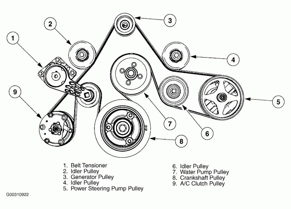 medium resolution of 96 jeep cherokee 5 2 engine diagram wiring diagram toolbox jeep 4 2 engine diagram