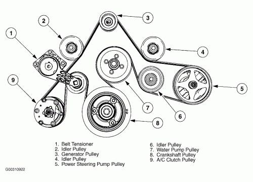 small resolution of 96 jeep cherokee 5 2 engine diagram wiring diagram toolbox jeep 4 2 engine diagram