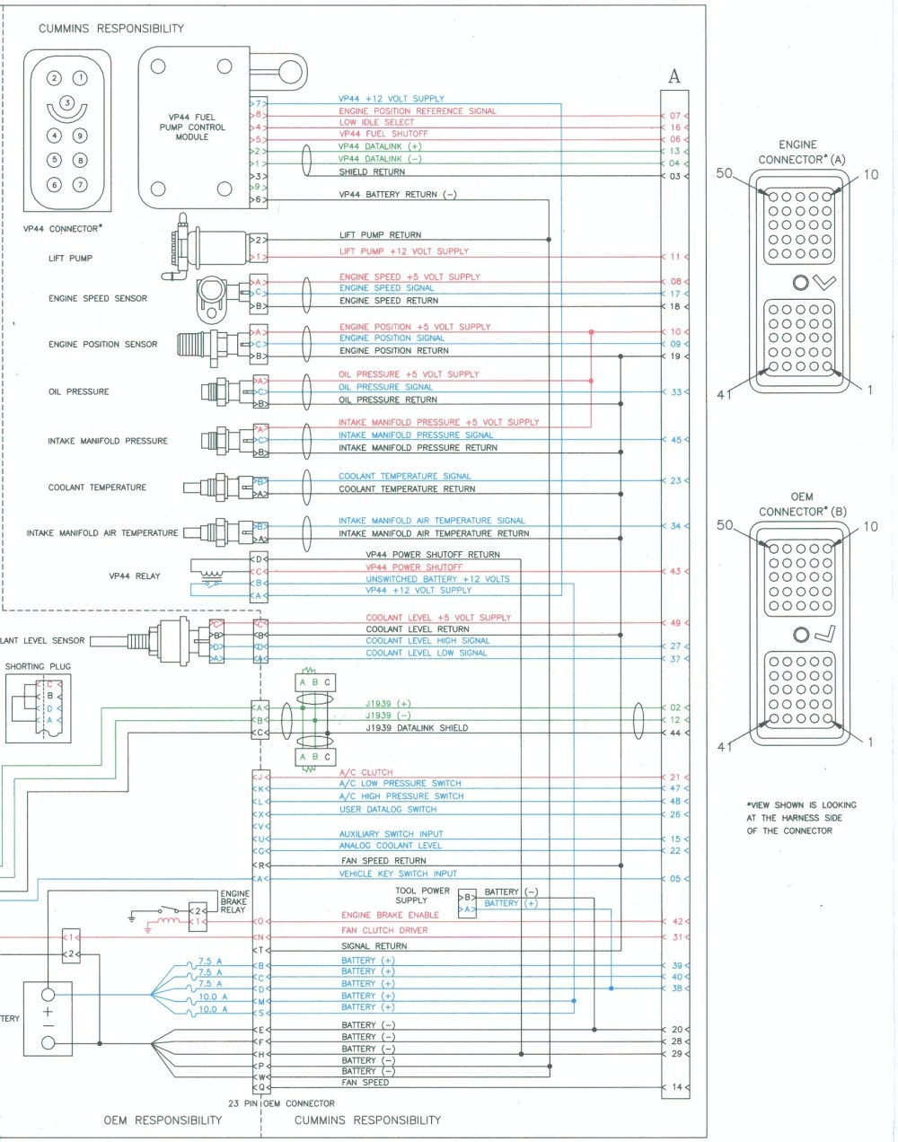 medium resolution of  glow plug relay wiring diagram best chevy 6 5 9 cummins engine diagram 2 2005 dodge cummins ecm wiring diagram sample of 5 9