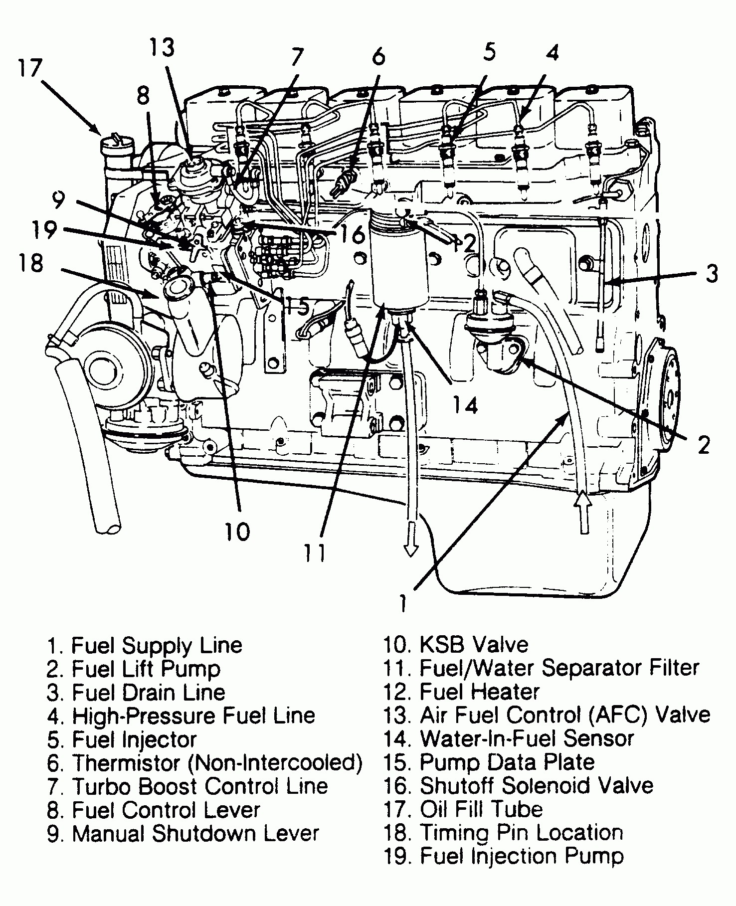 hight resolution of 5 9 cummins engine diagram 2 5 9 cummins parts diagram relay wiring diagram services