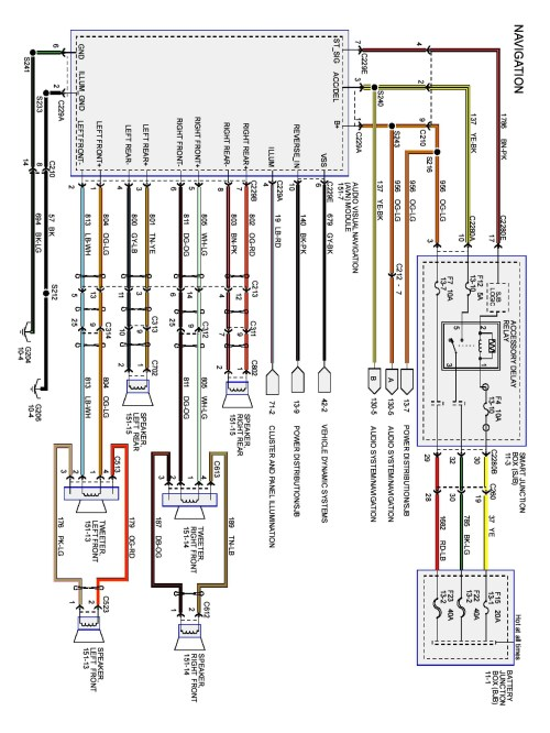 small resolution of 98 f150 wiring diagram 01 03 ford f 150 wiring diagram trusted wiring diagram of 98