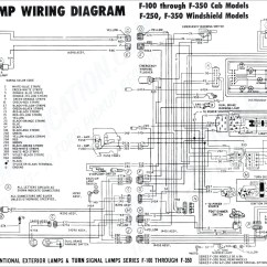1997 Ford F150 Radio Wiring Diagram 50 Amp Breaker 98 My