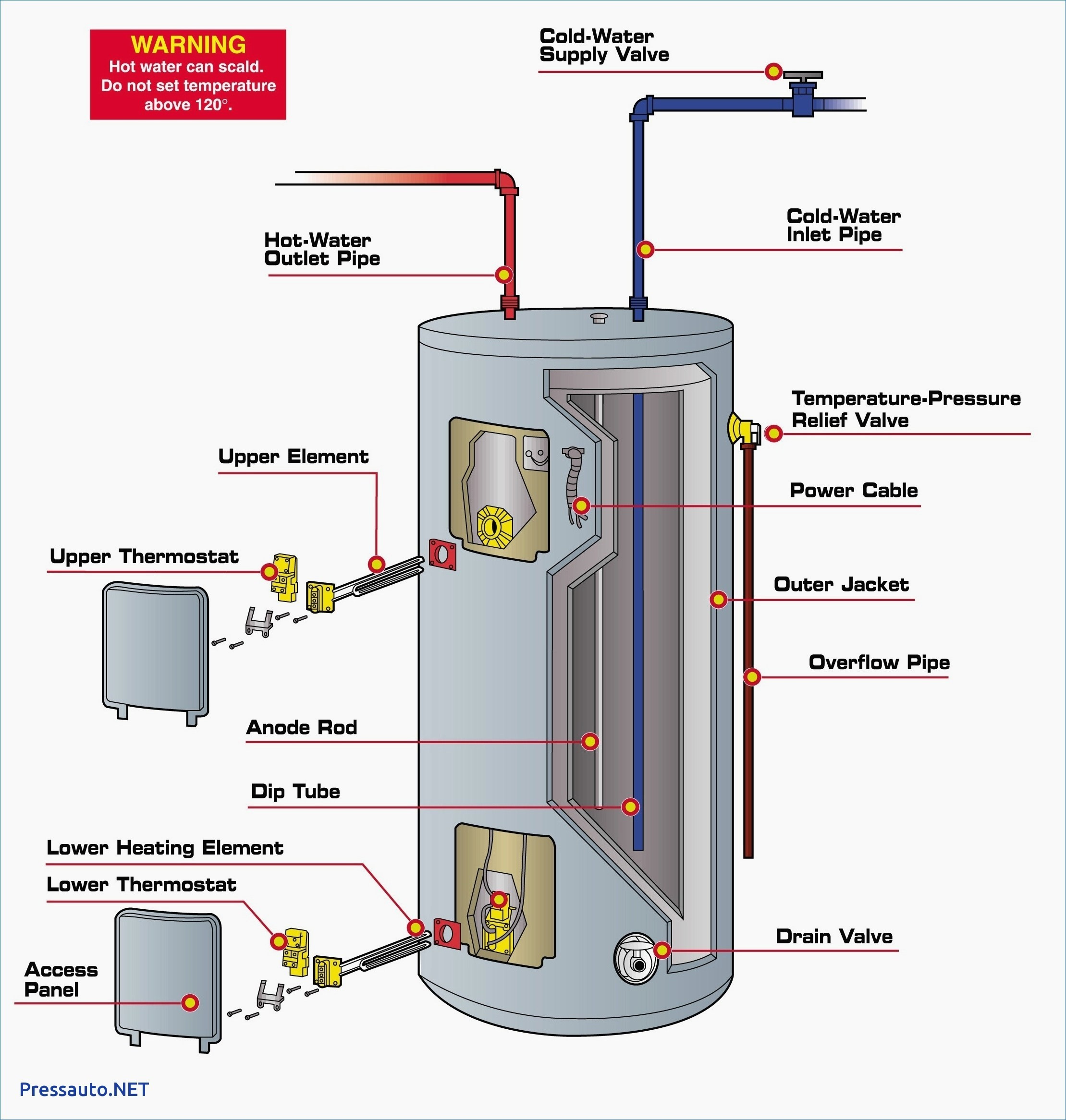 atwood rv furnace parts diagram 2006 impala abs wiring water heater suburban