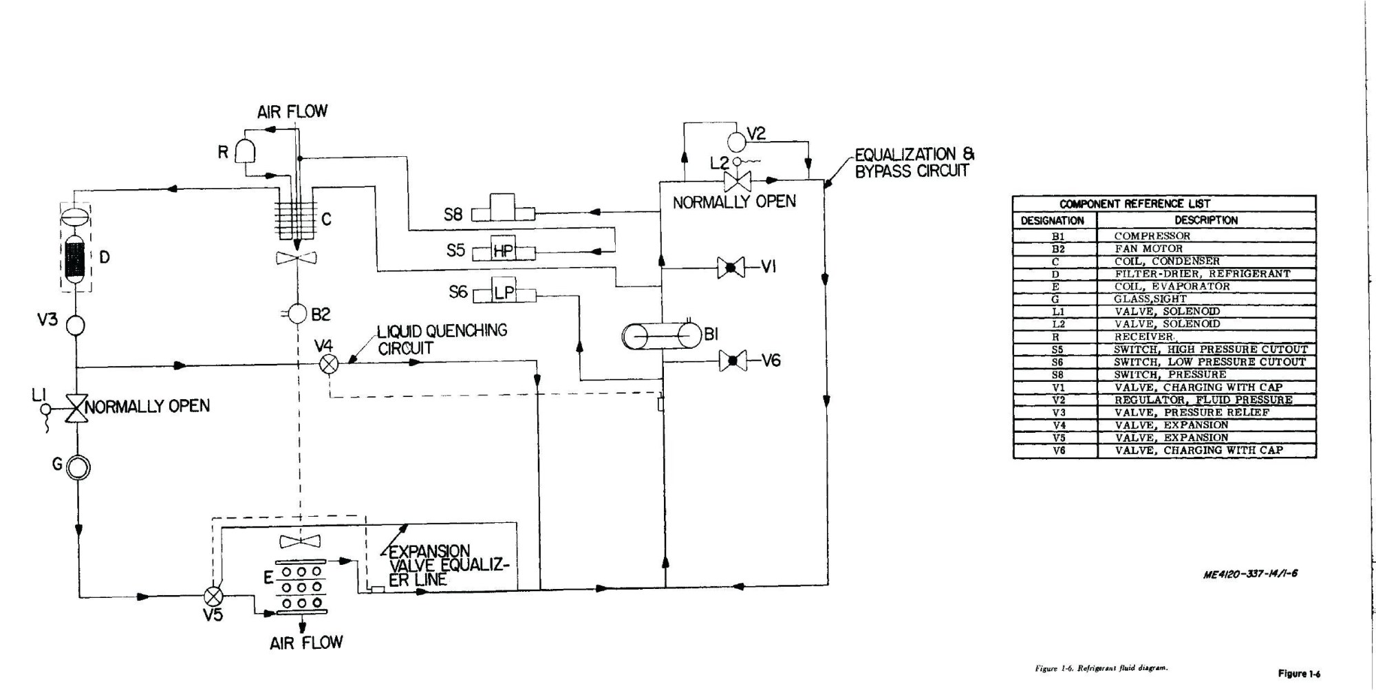 hight resolution of auto ac components diagram automotive air conditioning wiring diagram of auto ac components diagram 2018 wiring