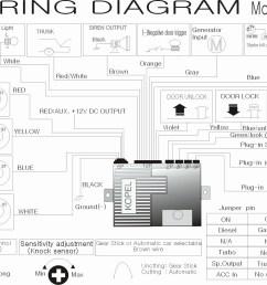 bulldog security wiring diagram wiring diagram security system fresh wiring diagram car alarm wiring of bulldog [ 1737 x 1110 Pixel ]