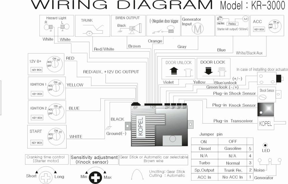 medium resolution of bulldog security wiring diagram wiring diagram security system fresh wiring diagram car alarm wiring of bulldog