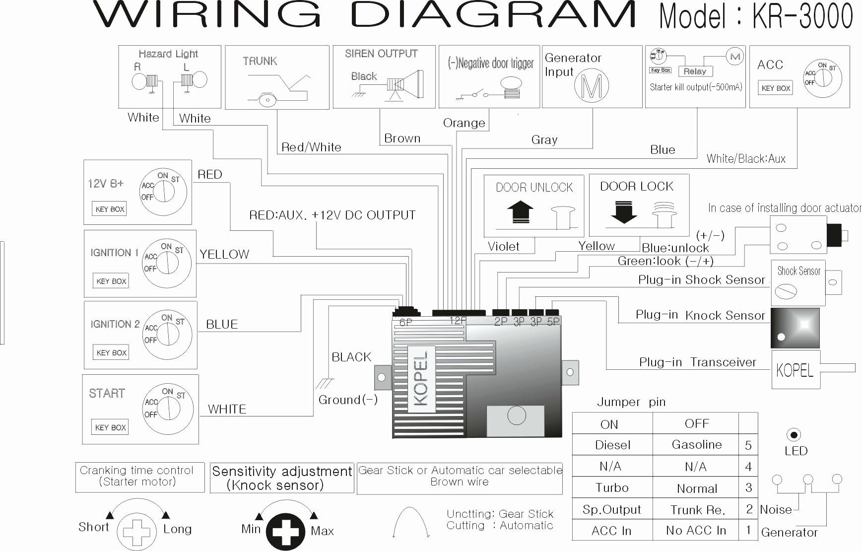 hight resolution of bulldog security wiring diagram wiring diagram security system fresh wiring diagram car alarm wiring of bulldog