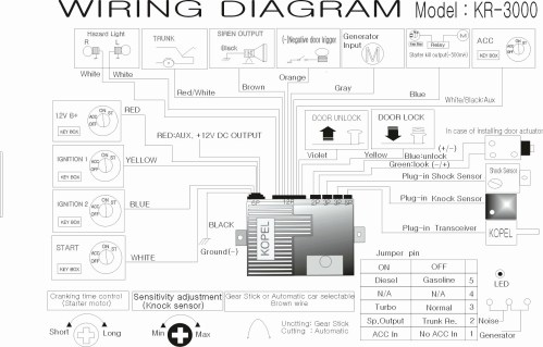 small resolution of bulldog security wiring diagram wiring diagram security system fresh wiring diagram car alarm wiring of bulldog