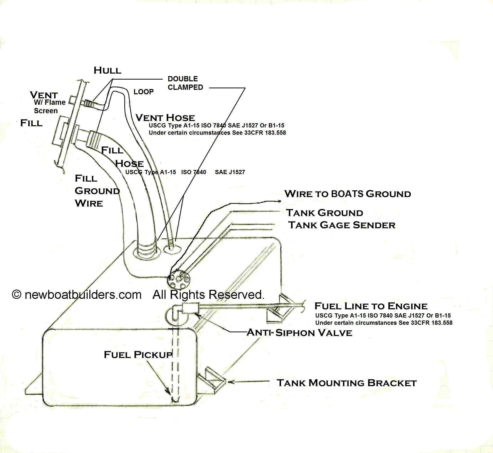 mercedes sl500 wiring diagram 2003 mitsubishi lancer car radio stereo audio fuel system | my