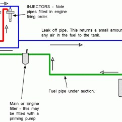 Ford Explorer 2006 Radio Wiring Diagram Pioneer Avh 280bt Softwareupdate Car Fuel System | My