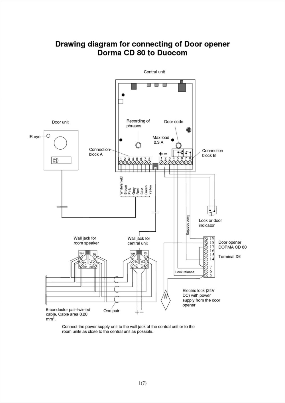medium resolution of cctv balun wiring diagram cat5 cctv wiring diagram sample of cctv balun wiring