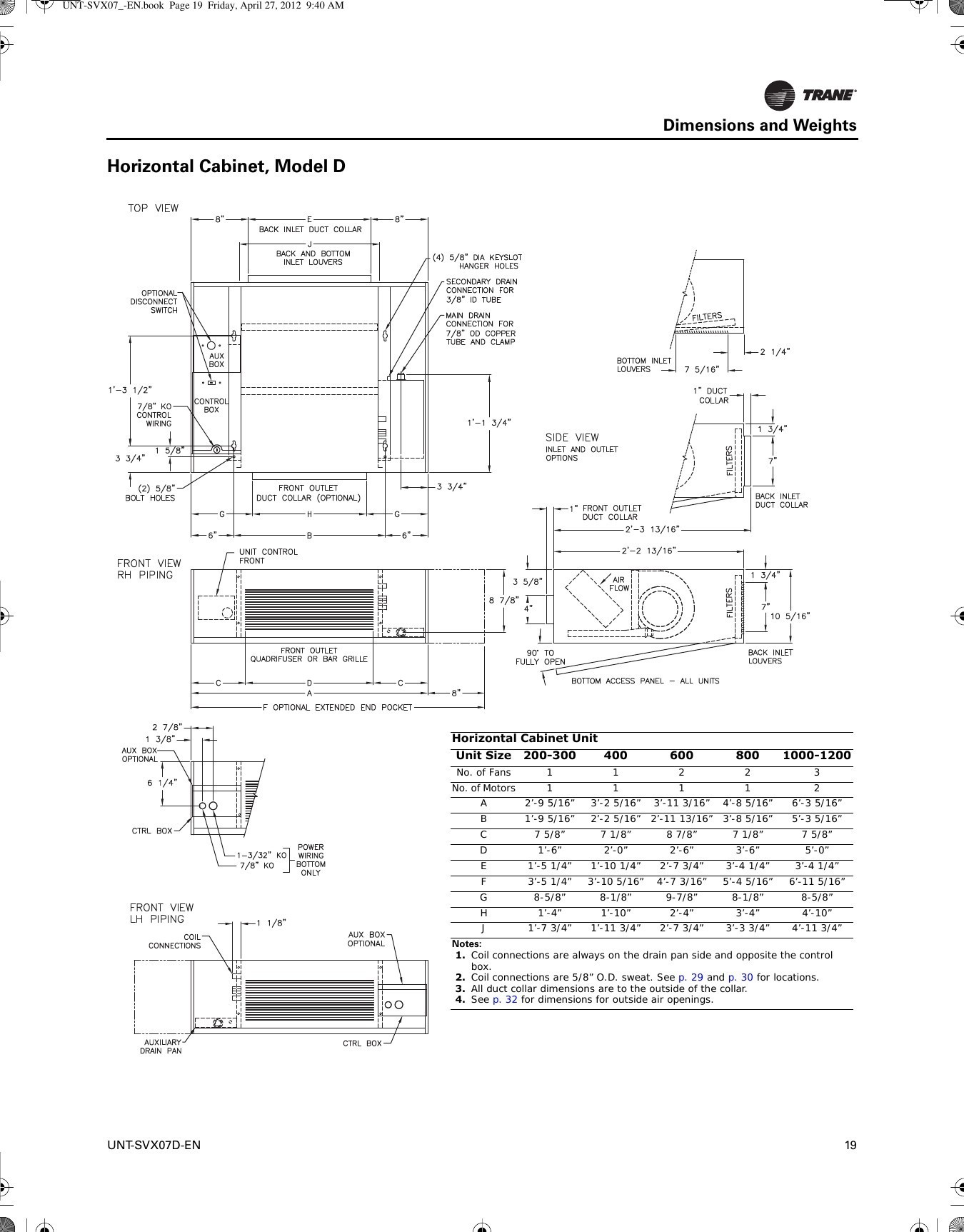Luxaire Gas Pack Wiring Diagrams