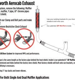 2014 gmc acadia exhaust system diagram trusted wiring diagrams u2022 rh radkan co gmc acadia wiring [ 1591 x 1309 Pixel ]