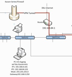 diagram of car wash wiring diagram switch to outlet new [ 2162 x 1199 Pixel ]