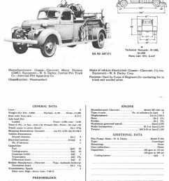fire truck parts diagram fire trucks of wwii of fire truck parts diagram parts a semi [ 1346 x 1870 Pixel ]