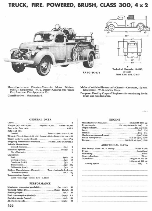 small resolution of fire truck parts diagram fire trucks of wwii of fire truck parts diagram parts a semi
