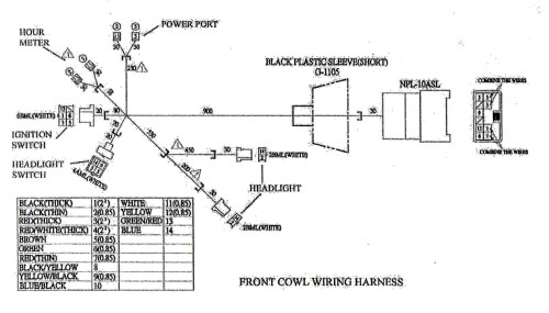 small resolution of green engine working diagram tecumseh engine wiring diagram diagram rh detoxicrecenze com 8 hp tecumseh engine