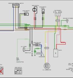 howhit 150cc wiring diagram wiring diagram show [ 2854 x 1923 Pixel ]