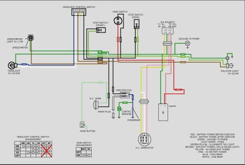 small resolution of baja motorsports yg6 wiring harness wiring diagram database baja 150 gy6 wiring wiring diagram baja motorsports