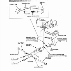 Polaris Ranger Wiring Diagram Dodge Ram 2005 2012 Polari Diesel Database Ford Fiestum Fuse Box 2004 2008