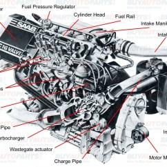 Ion Thruster Diagram Wiring 12 Volt Coil Engine 1999 Pontiac Grand Am Fuse
