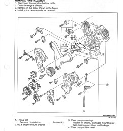 2002 mazda 626 fuse box diagram largest wiring diagram database u2022 rh swaglabs co 2002 mazda [ 2479 x 3229 Pixel ]