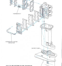 mariner outboard wiring harness diagram wiring library outboard ignition switch wiring diagram mariner outboard motor parts [ 1484 x 1888 Pixel ]