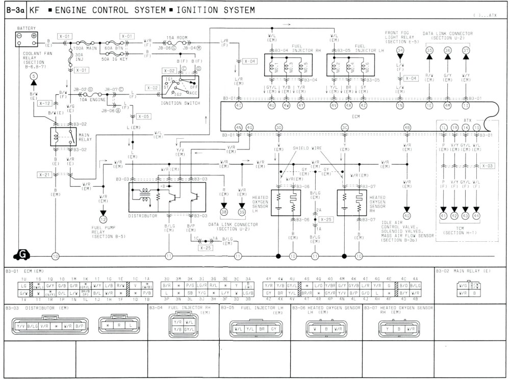 medium resolution of mx5 engine bay diagram mazda 626 engine schematic find wiring diagram of mx5 engine bay