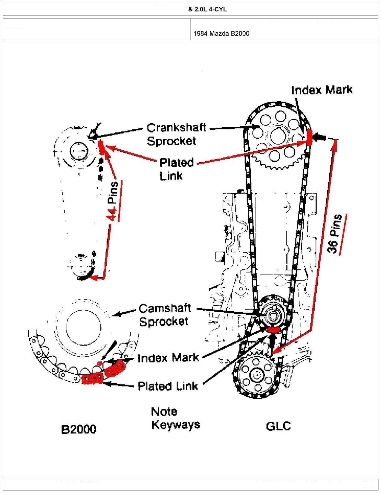 Port Timing Diagram Of Diesel Engine Engine Valve Timing