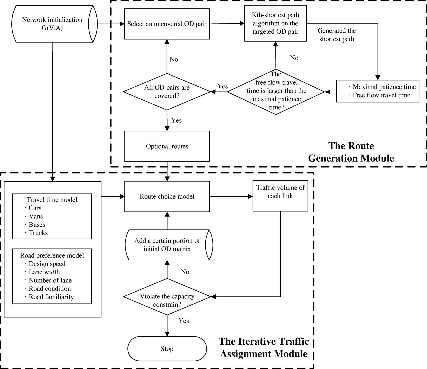 hight resolution of  directv swm lnb wiring diagram directv swm odu wiring diagram