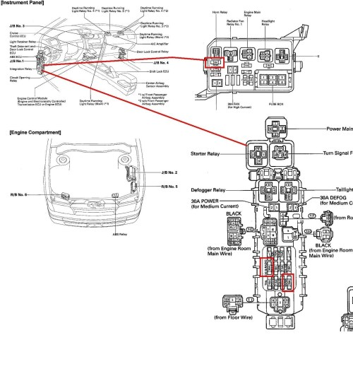 small resolution of toyota prius engine diagram toyota prius check engine light unique 1992 honda accord window diagram 1992