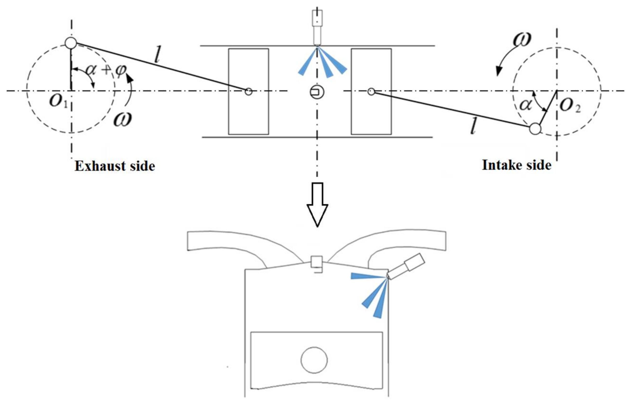 Valve Timing Diagram for Four Stroke Petrol Engine