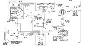 Whirlpool Dryer Wiring Diagram | My Wiring DIagram