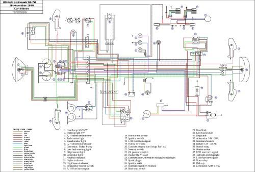 small resolution of yamaha atv wiring diagram wiring diagram and schematics atv schematics diagrams yamaha atv cdi wiring diagrams