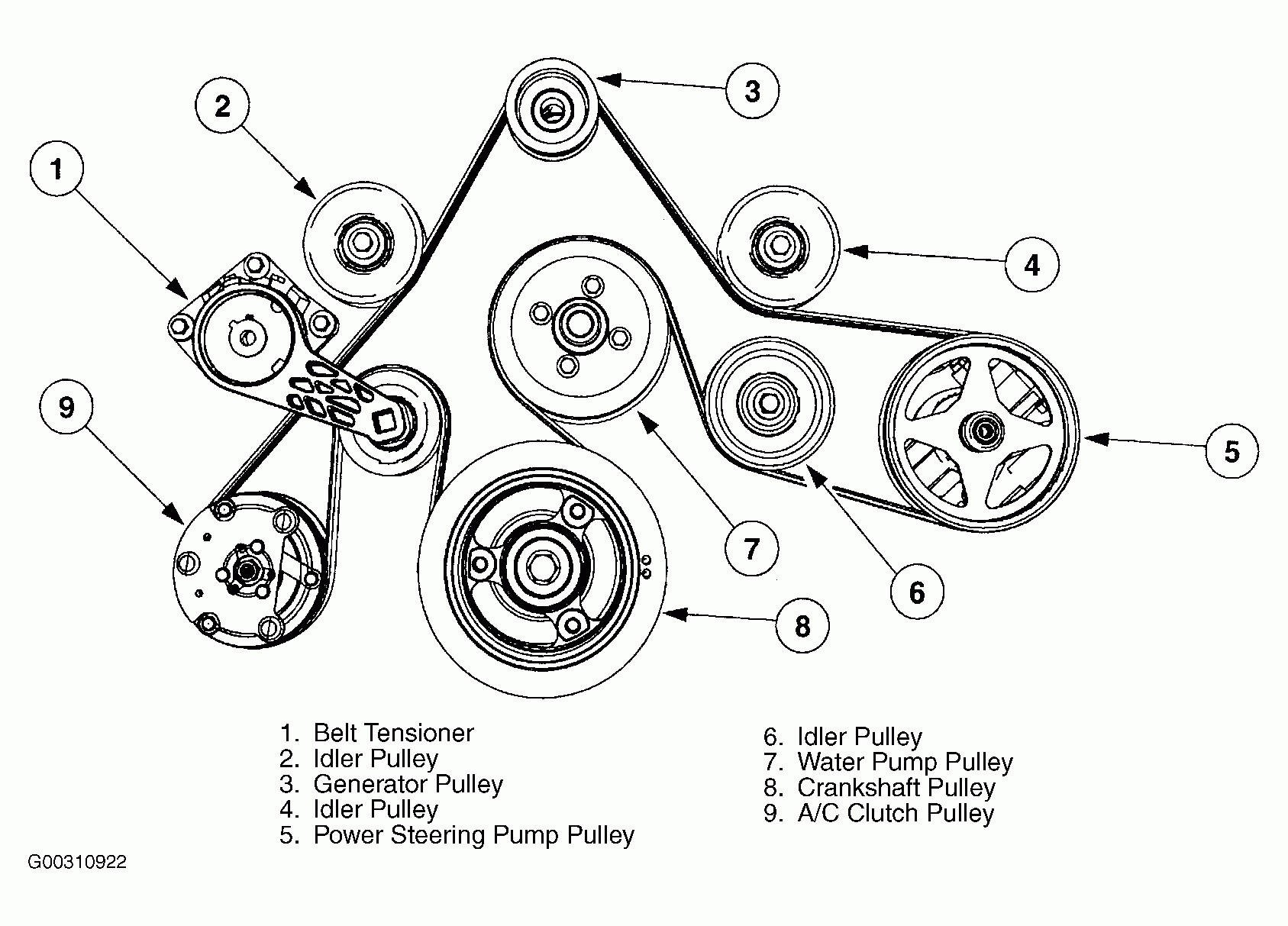 1999 ford Expedition Engine Diagram 2 1999 F53 Wiring