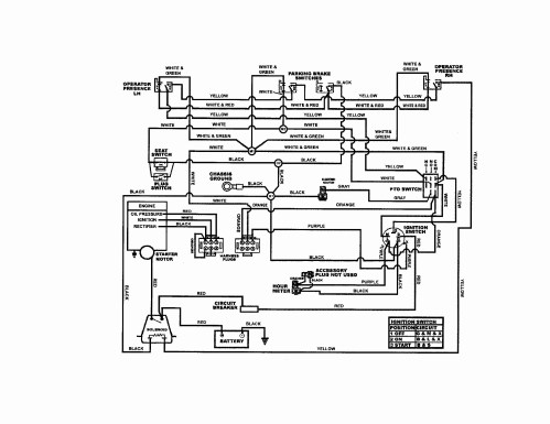 small resolution of briggs stratton ignition diagram trusted wiring diagrams rh wiringboxme today briggs and stratton engine wiring briggs and stratton ignition coil wiring