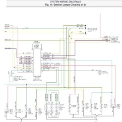 2000 Jeep Cherokee Ignition Switch Wiring Diagram 1997 Evinrude 115 Sport Engine My