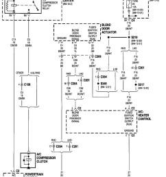 2000 jeep cherokee sport engine diagram 1995 jeep grand cherokee wiring diagram shahsramblings of 2000 jeep [ 1259 x 1612 Pixel ]