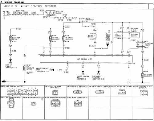 small resolution of 2000 jeep cherokee sport engine diagram 1998 jeep grand cherokee wiring diagrams electrical wiring diagrams of