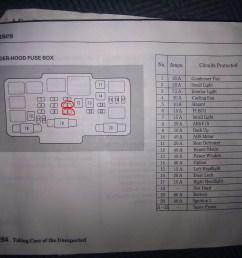 2001 honda civic engine diagram ep3 fuse diagram experts wiring diagram of 2001 honda civic [ 2592 x 1944 Pixel ]