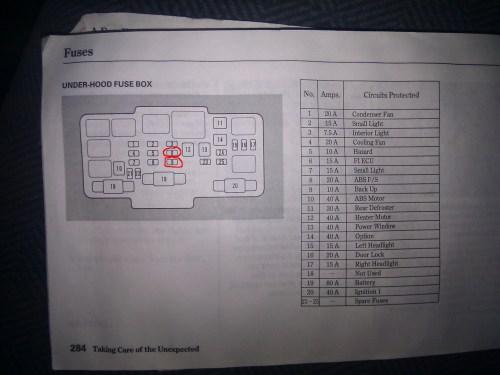 small resolution of 2001 honda civic engine diagram ep3 fuse diagram experts wiring diagram of 2001 honda civic