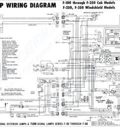 2000 gmc sonoma wiring diagram fog lamp wiring diagram data 2017 gmc wiring schematics 2000 gmc [ 1632 x 1200 Pixel ]