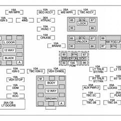 2005 Chevy Equinox Headlight Wiring Diagram Gm Delco Radio My