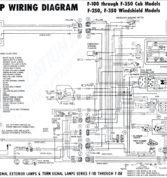 2005 chevy equinox wiring diagram 2006 tahoe wiring diagram experts wiring diagram of 2005 chevy [ 1632 x 1200 Pixel ]