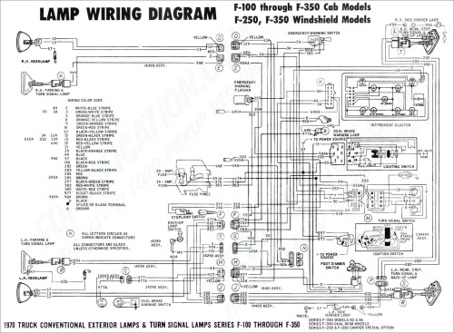 small resolution of 2005 chevy equinox wiring diagram 2006 tahoe wiring diagram experts wiring diagram of 2005 chevy